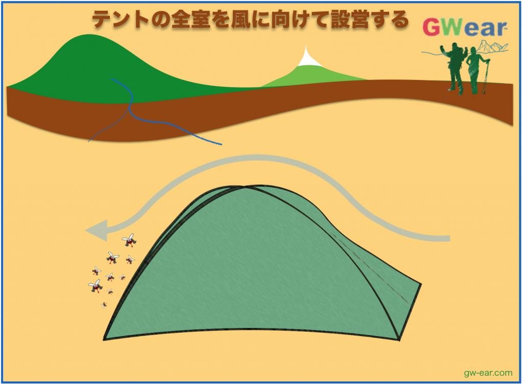 蚊に刺されない方法5_gw-ear.com